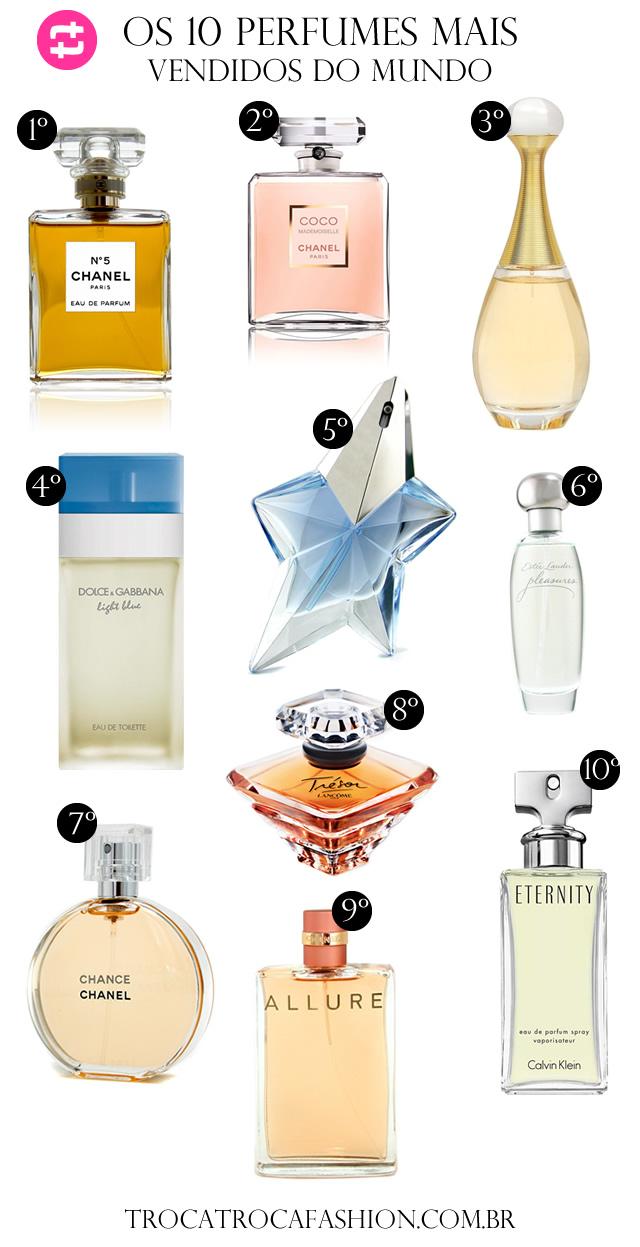 0s-10-perfumes-mais-vendidos-do-mundo
